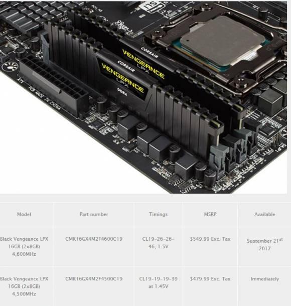 Модули Vengeance LPX DDR4-4600 от Corsair